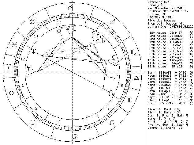 chart-4