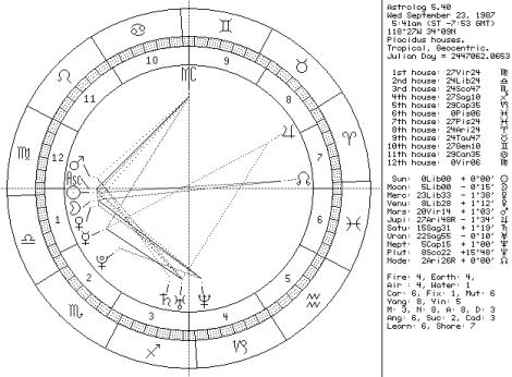 oct-1-1987-eq-ingress